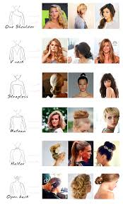 peinados de fiesta para cada tipo de vestido de novia