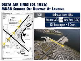 New York Lga Airport Map by New York Laguardia Airport Plane Skidded Off Runway Update
