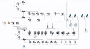 home network design ideas design my home network house decorations