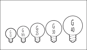 light bulb information and diagrams lampsplus com