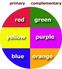 opposite colours creating color schemes complementary and contrasting color schemes