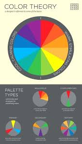 color wheel for makeup artists makeup color theory book miss adewa 5092fa473424