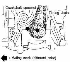 nissan micra timing chain nissan sentra cylinder crankshaft camshaft replace my timing chain