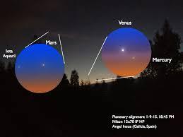 planetary alignment u2013 mercury venus mars astronomy sketch of