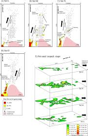 150 Feet In M Sequence Stratigraphic Analysis Of Eocene Clastic Foreland Basin