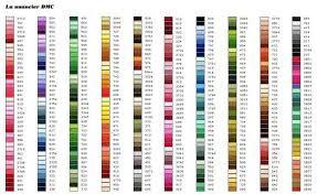 nuancier peinture chambre couleur peinture chambre parentale 7 36 nuancier peinture