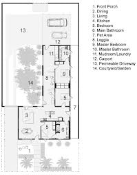floor plan of an office on site at the castaway house and why flexibility is key