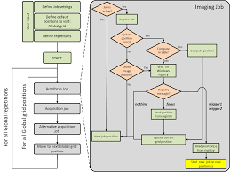 floor plan definition autofocusscreen html
