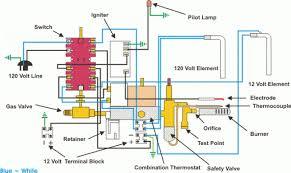 wiring diagram for rv 3 way fridge u2013 readingrat regarding dometic