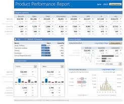 Kpi Report Template Excel Learn How To Create These 11 Amazing Dashboards Chandoo Org