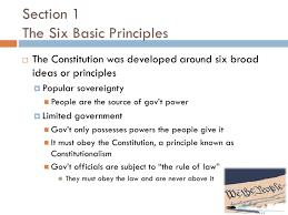 american government worksheets the best and most comprehensive