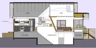 house chezerbey