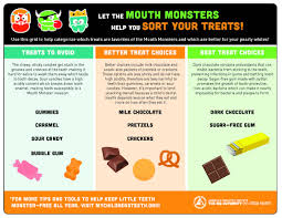 how to make halloween less scary for your kids u0027 teeth
