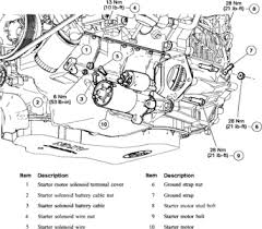 where is the starter on a 2006 honda civic results for 2009 honda civic starter location see