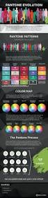 Pantone Colors by Infographic The Surprising Evolution Of Pantone Colors Over The