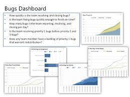 team foundation server tracking u0026 reporting