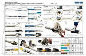 cat5 network cable wiring diagram dolgular com fine floralfrocks
