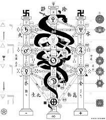 the kabbalah hermeticism makalesi tarot meanings and the tree