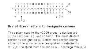 fatty acids systems greek letters are used in two ways