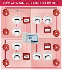 fire alarm wiring diagram pdf periodic tables
