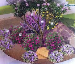 front yard landscape design ideas kerala garden post imanada