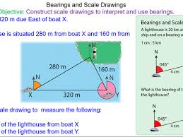 secondary construction loci and scale drawing resources