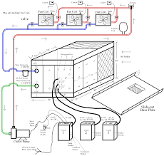 Basic Home Hvac Design Air Cooled Chiller Systems For Motor Coaches Buses And Rvs