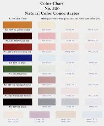 Wall Paint Colours Wall Paints Water Based Color Charts