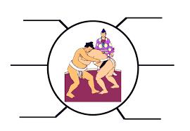 japan sumo wrestling adjectives worksheet