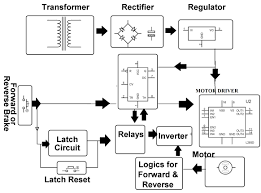 field controlled dc motor dcontrolsystems wiring diagram components