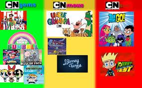 Memes Cartoon Network - cartoon network judging chart by anastasiyaandreeva on deviantart