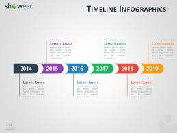 ppt timeline template timeline template powerpoint timeline infographics templates for