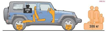 length of 4 door jeep wrangler interior dimensions of different 4x4 pictures expedition portal
