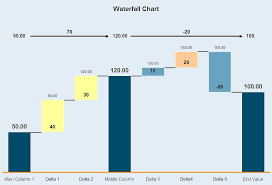 exle biography wikipedia waterfall chart wikipedia