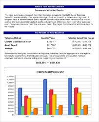 Business Valuation Excel Template Valuation Reports 12 Free Sle Exle Format