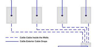 stop start wiring diagram kwikpik me
