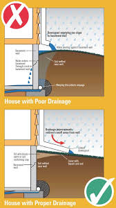 How To Stop Your Basement From Flooding - protect your home from basement flooding drainage flooding