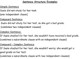 purpose of sentence structures lesson for kids study com
