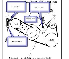 nissan altima 2006 engine diagram 1995 nissan pathfinder engine