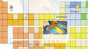 Periodic Table Mercury Mercury Hg Review Xbla Xblafans