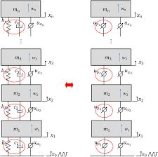 a computation efficient framework for the integrated design of