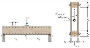 box beam solved a box beam is fabricated from two plywood webs tha