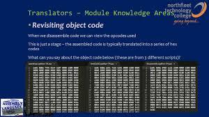 What Do Colors Represent What Do I Represent Translators U2013 Module Knowledge Areas