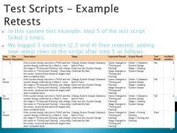 best practices for testing in salesforce com