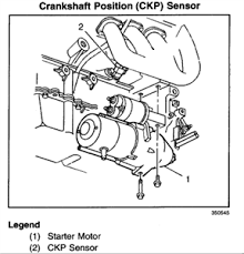 2004 hyundai accent starter where is the crankshaft position sensor located on fixya