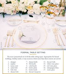 proper table setting etiquette table setting rules a simple guide for every occasion ftd com