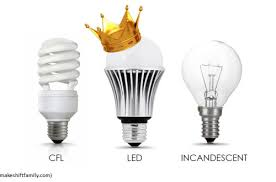 rip incandescent light bulbs u2013 energy institute blog