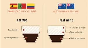 coffee in different countries 31 coffees around the world