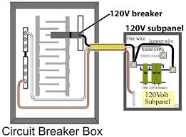 square d subpanel wiring diagram sub panel diagram main panel