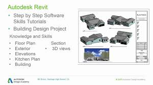 on air bim and green building in cte architecture pathways youtube on air bim and green building in cte architecture pathways